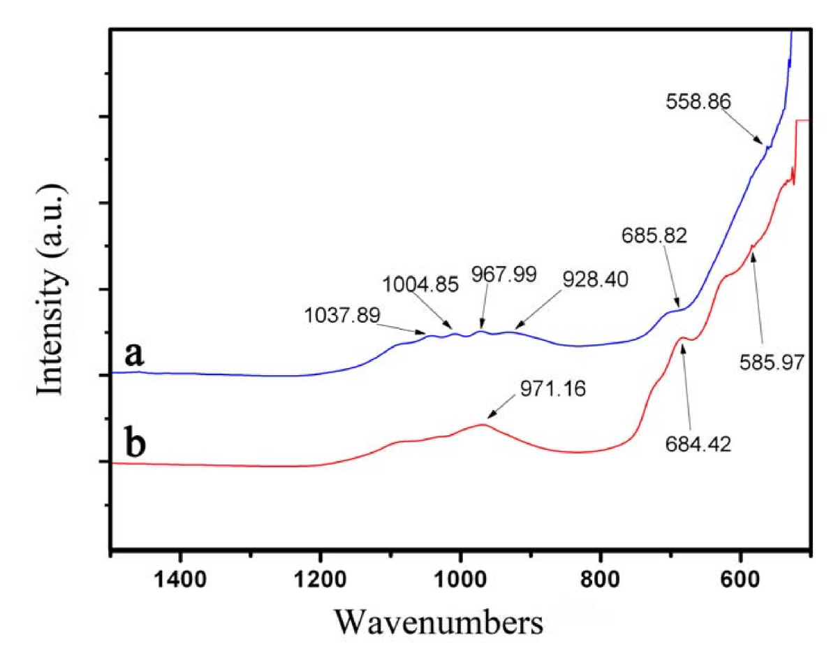 http://static-content.springer.com/image/art%3A10.1186%2F1556-276X-6-89/MediaObjects/11671_2010_Article_24_Fig4_HTML.jpg