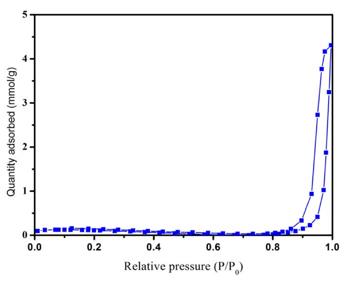 http://static-content.springer.com/image/art%3A10.1186%2F1556-276X-6-89/MediaObjects/11671_2010_Article_24_Fig5_HTML.jpg