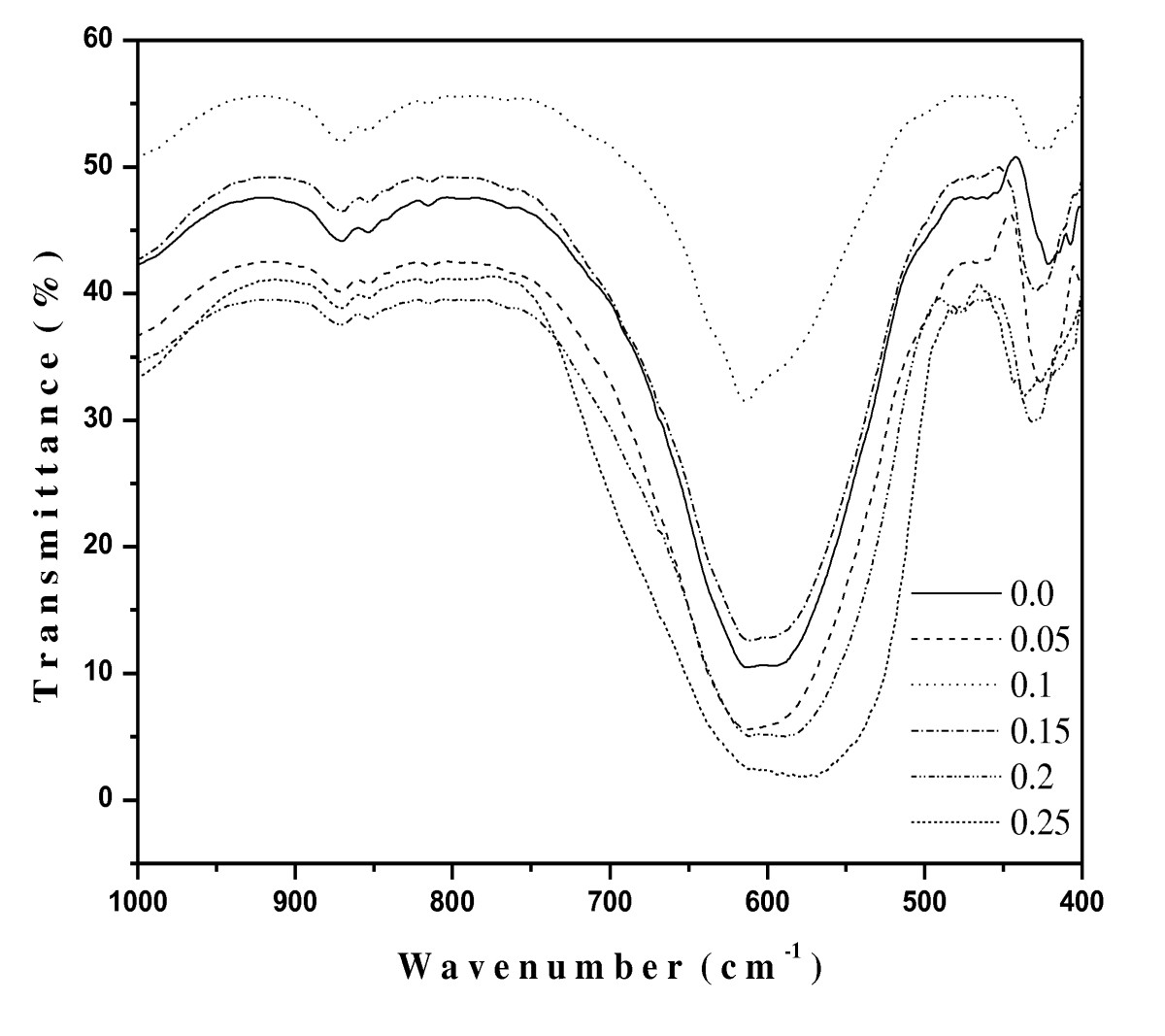 http://static-content.springer.com/image/art%3A10.1186%2F1556-276X-7-112/MediaObjects/11671_2011_Article_686_Fig5_HTML.jpg
