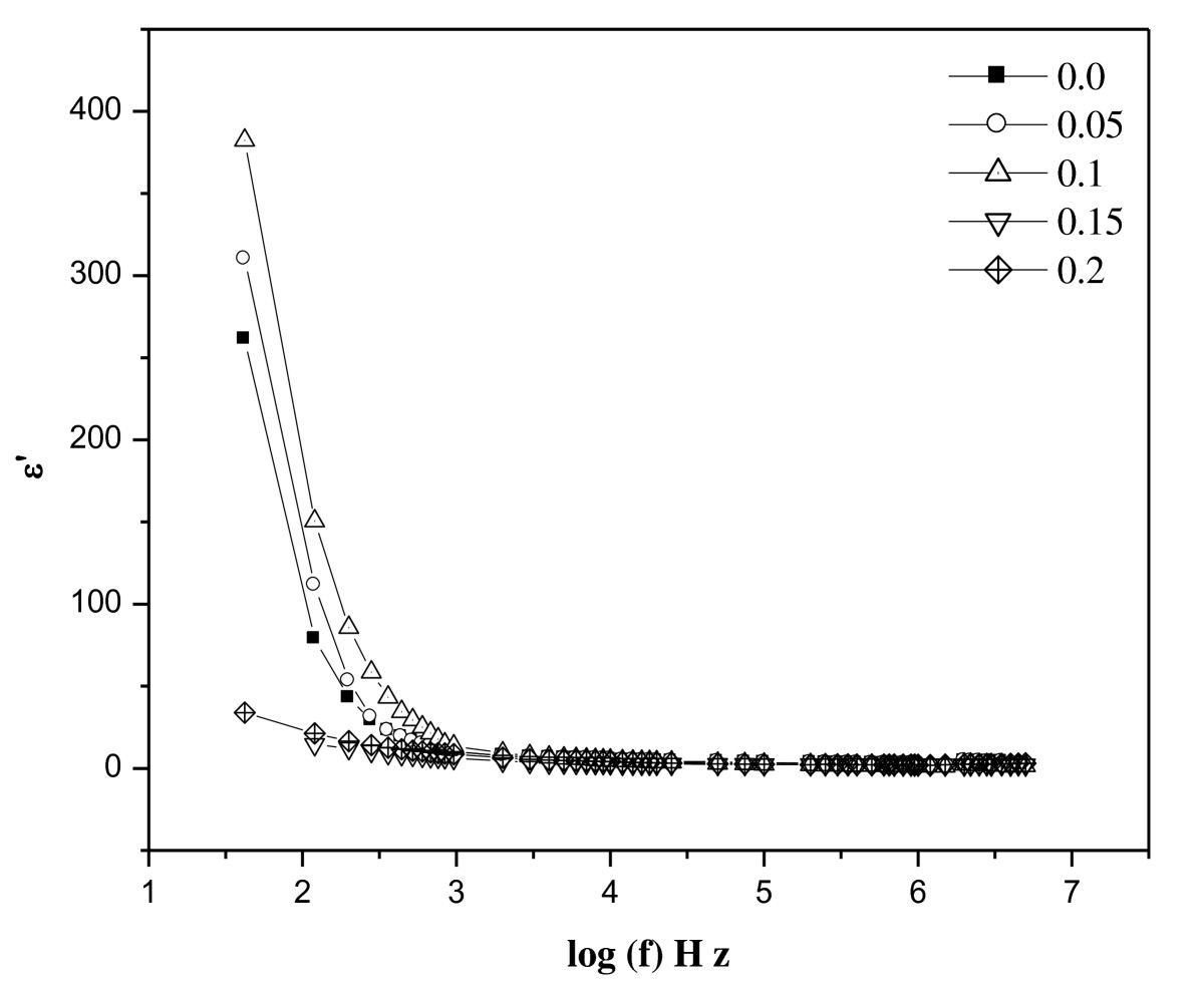 http://static-content.springer.com/image/art%3A10.1186%2F1556-276X-7-112/MediaObjects/11671_2011_Article_686_Fig6_HTML.jpg