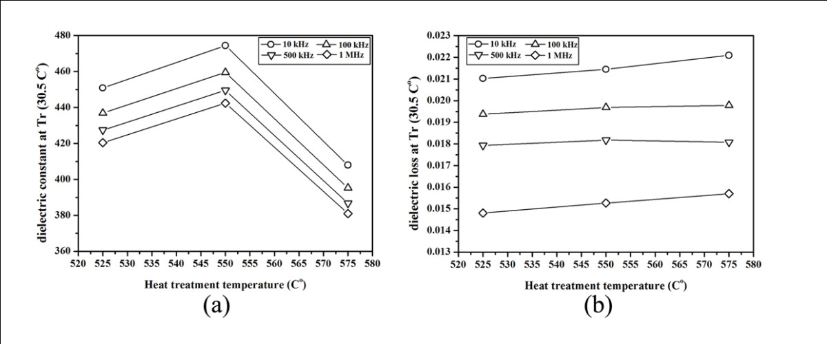 http://static-content.springer.com/image/art%3A10.1186%2F1556-276X-7-136/MediaObjects/11671_2011_Article_673_Fig9_HTML.jpg
