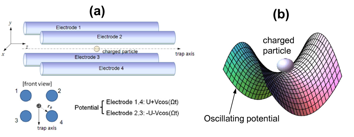 http://static-content.springer.com/image/art%3A10.1186%2F1556-276X-7-156/MediaObjects/11671_2011_Article_787_Fig1_HTML.jpg