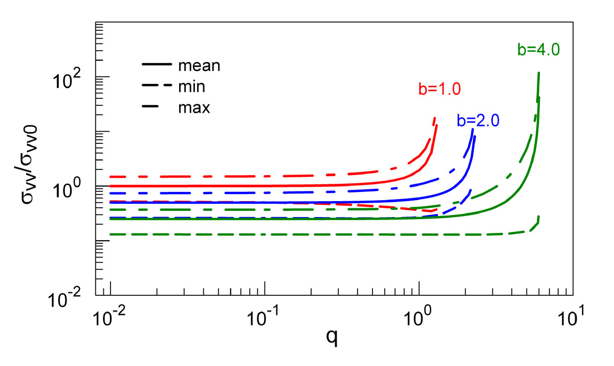 http://static-content.springer.com/image/art%3A10.1186%2F1556-276X-7-156/MediaObjects/11671_2011_Article_787_Fig7_HTML.jpg