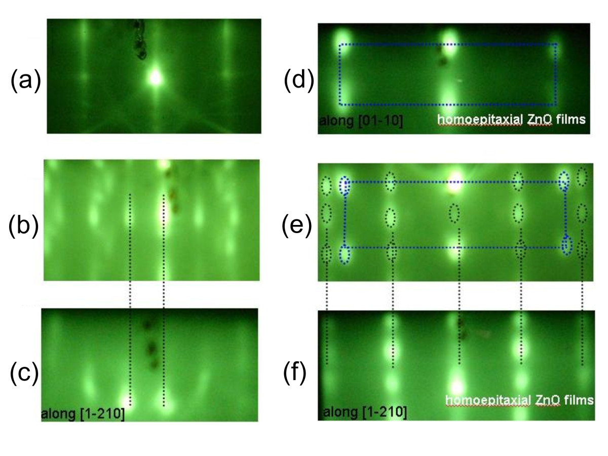 http://static-content.springer.com/image/art%3A10.1186%2F1556-276X-7-184/MediaObjects/11671_2011_Article_727_Fig2_HTML.jpg