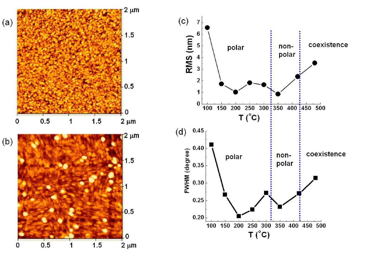 http://static-content.springer.com/image/art%3A10.1186%2F1556-276X-7-184/MediaObjects/11671_2011_Article_727_Fig4_HTML.jpg