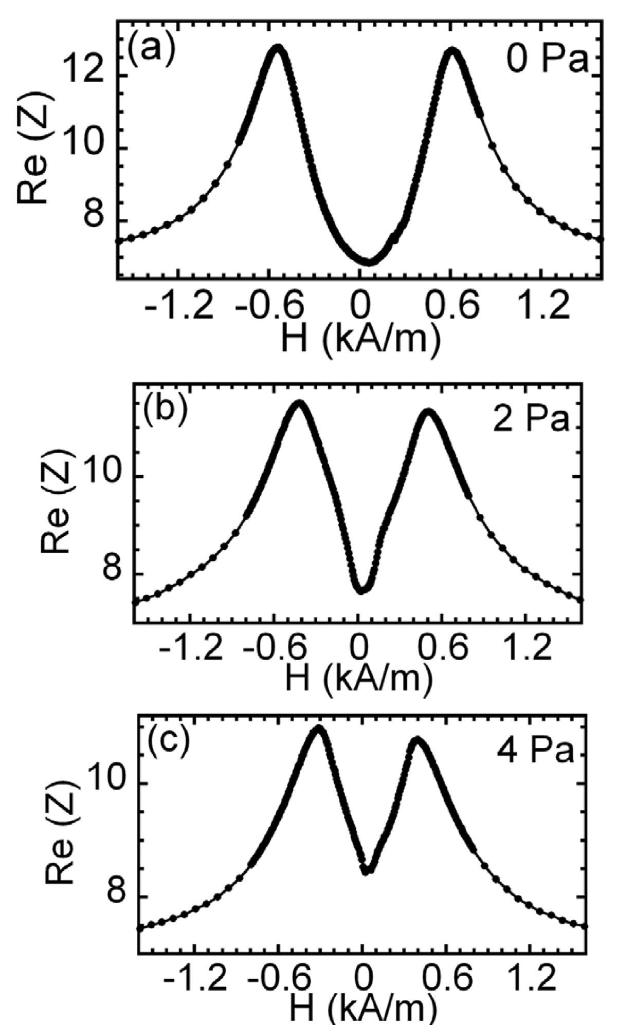 http://static-content.springer.com/image/art%3A10.1186%2F1556-276X-7-230/MediaObjects/11671_2012_Article_770_Fig4_HTML.jpg