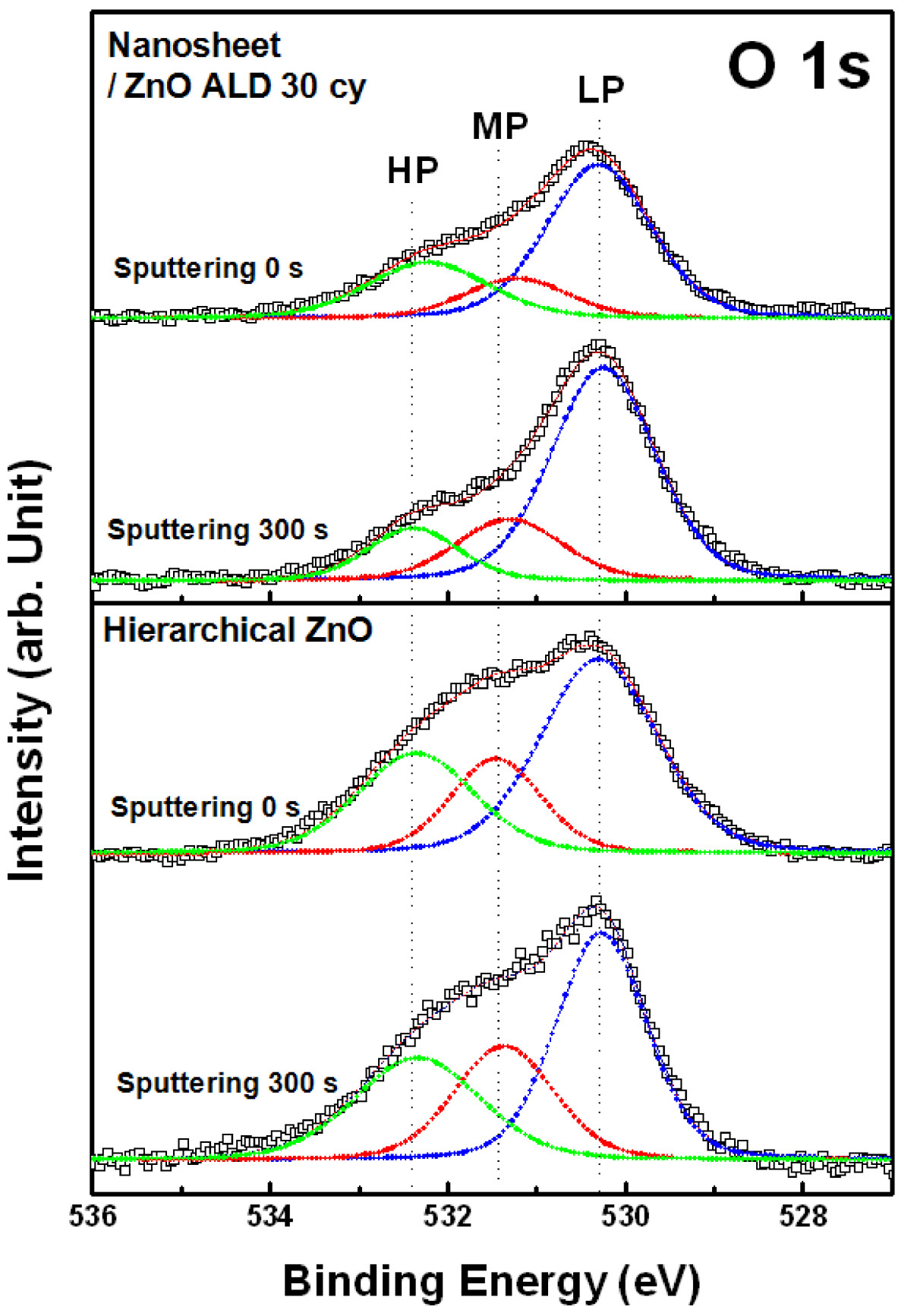 http://static-content.springer.com/image/art%3A10.1186%2F1556-276X-7-290/MediaObjects/11671_2012_Article_848_Fig8_HTML.jpg