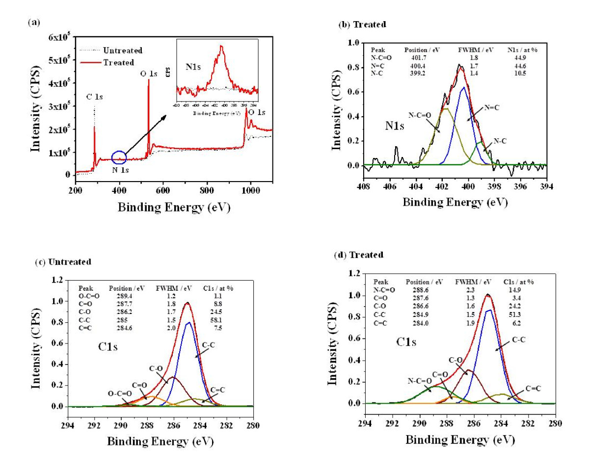 http://static-content.springer.com/image/art%3A10.1186%2F1556-276X-7-30/MediaObjects/11671_2011_Article_427_Fig1_HTML.jpg