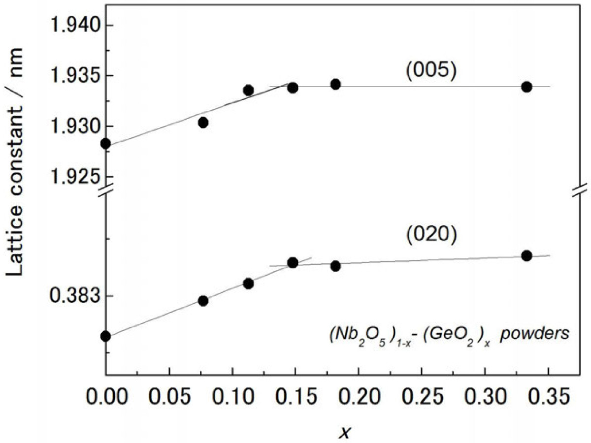 http://static-content.springer.com/image/art%3A10.1186%2F1556-276X-7-341/MediaObjects/11671_2012_Article_900_Fig7_HTML.jpg