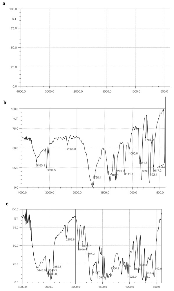 http://static-content.springer.com/image/art%3A10.1186%2F1556-276X-7-350/MediaObjects/11671_2012_Article_1115_Fig6_HTML.jpg