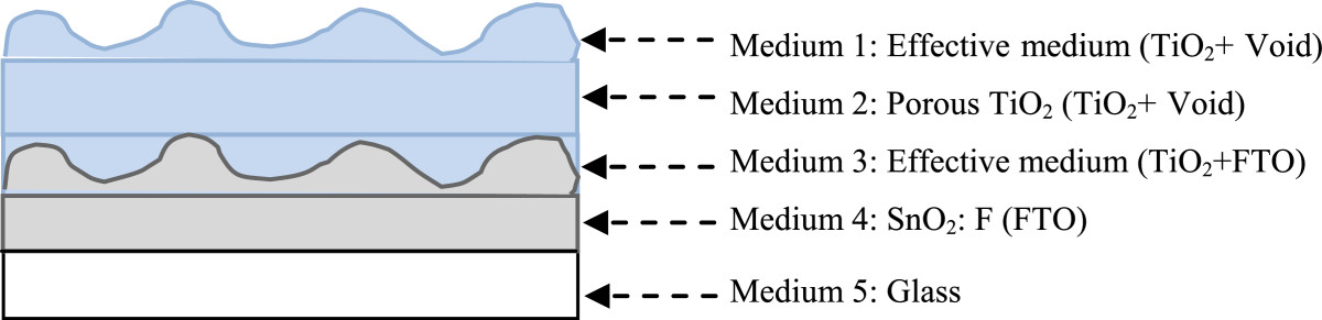 http://static-content.springer.com/image/art%3A10.1186%2F1556-276X-7-357/MediaObjects/11671_2012_Article_915_Fig4_HTML.jpg
