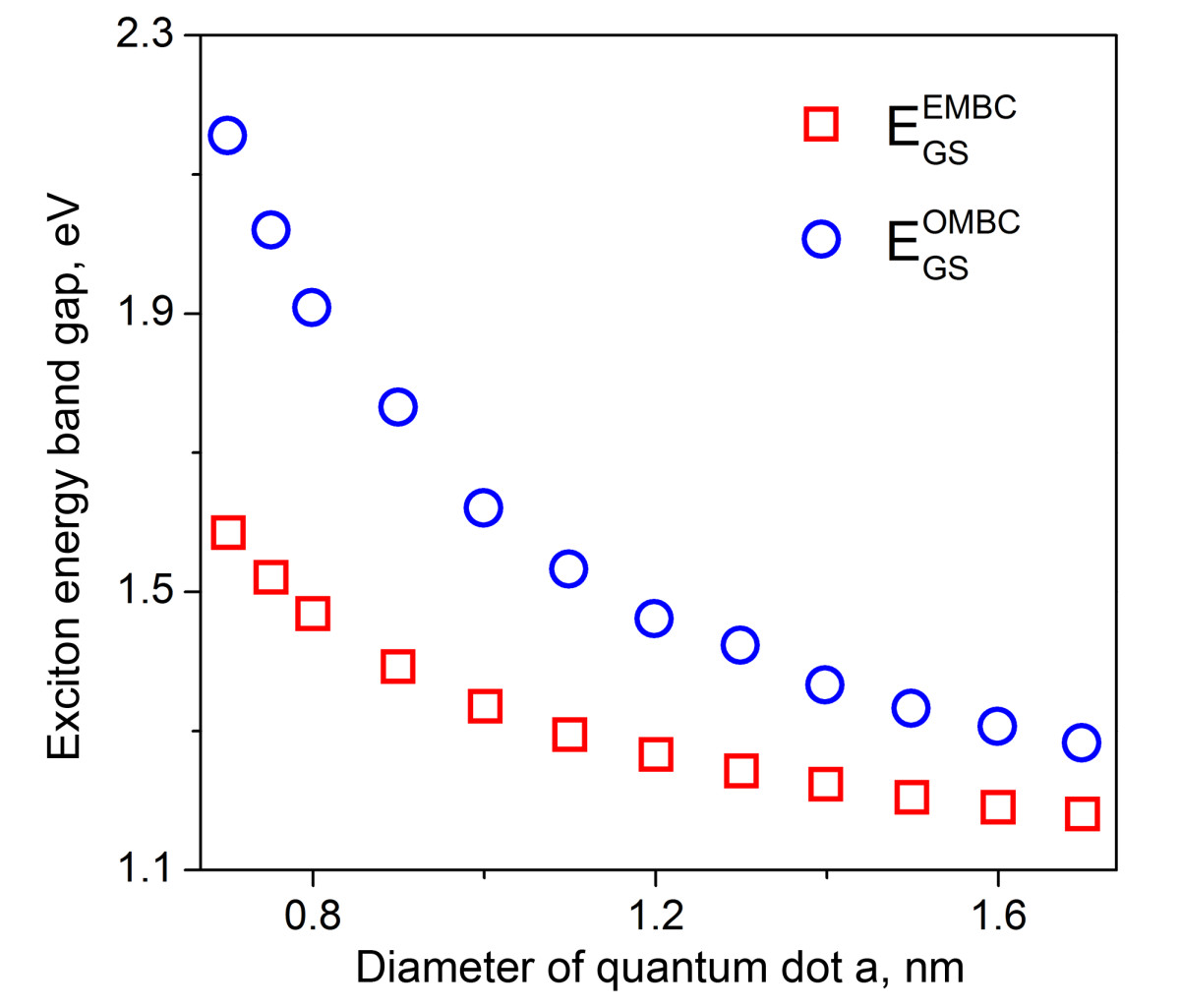 http://static-content.springer.com/image/art%3A10.1186%2F1556-276X-7-371/MediaObjects/11671_2012_Article_890_Fig2_HTML.jpg