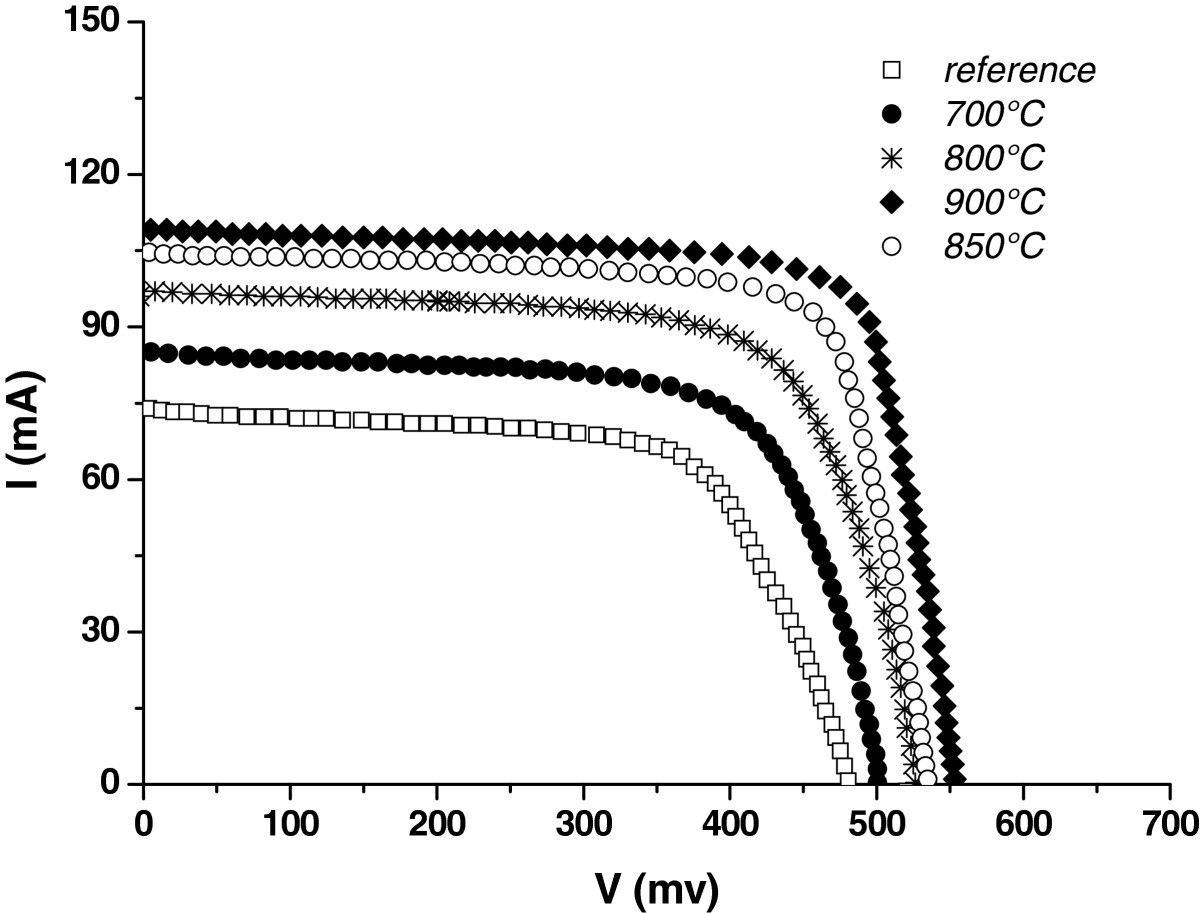http://static-content.springer.com/image/art%3A10.1186%2F1556-276X-7-424/MediaObjects/11671_2012_Article_1045_Fig7_HTML.jpg