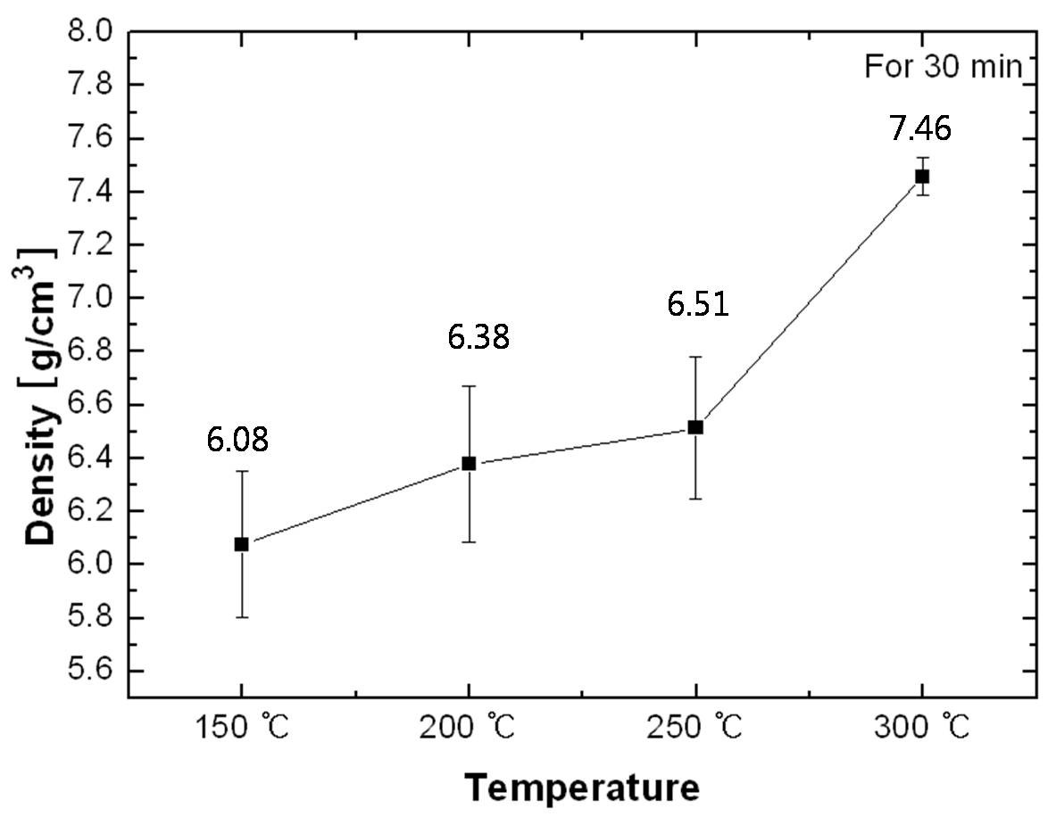 http://static-content.springer.com/image/art%3A10.1186%2F1556-276X-7-49/MediaObjects/11671_2011_Article_384_Fig5_HTML.jpg
