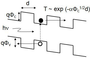 http://static-content.springer.com/image/art%3A10.1186%2F1556-276X-7-503/MediaObjects/11671_2012_Article_1026_Fig1_HTML.jpg