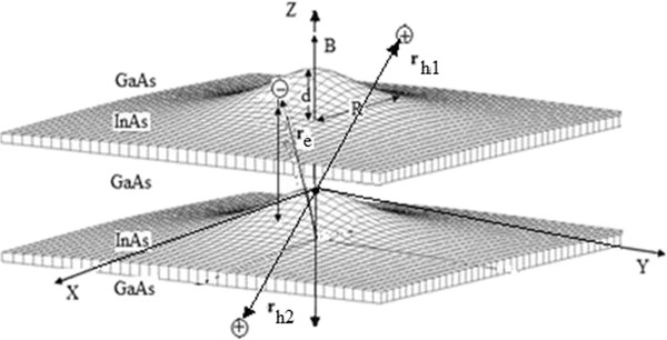 http://static-content.springer.com/image/art%3A10.1186%2F1556-276X-7-532/MediaObjects/11671_2012_Article_1238_Fig1_HTML.jpg