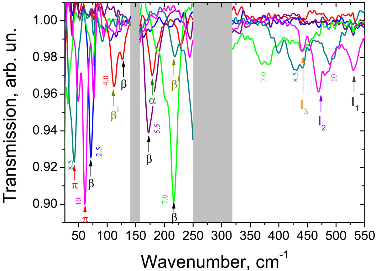 http://static-content.springer.com/image/art%3A10.1186%2F1556-276X-7-534/MediaObjects/11671_2012_Article_990_Fig2_HTML.jpg