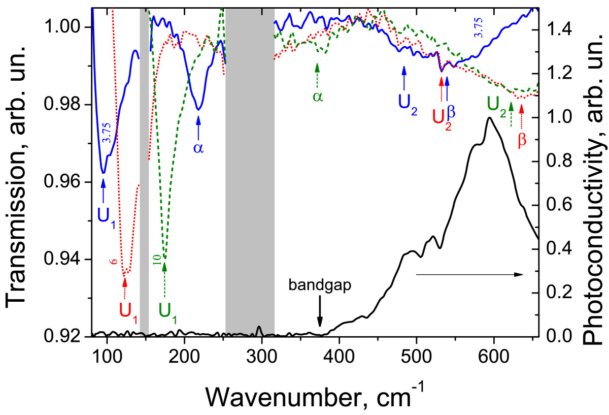 http://static-content.springer.com/image/art%3A10.1186%2F1556-276X-7-534/MediaObjects/11671_2012_Article_990_Fig6_HTML.jpg