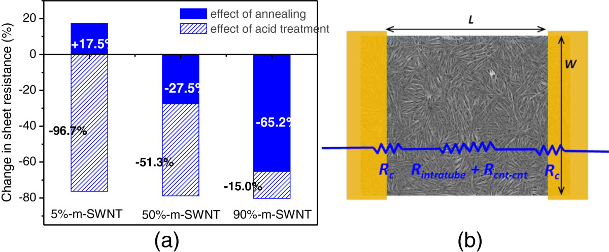 http://static-content.springer.com/image/art%3A10.1186%2F1556-276X-7-548/MediaObjects/11671_2012_Article_996_Fig3_HTML.jpg