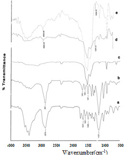 http://static-content.springer.com/image/art%3A10.1186%2F1556-276X-7-549/MediaObjects/11671_2012_Article_1057_Fig3_HTML.jpg