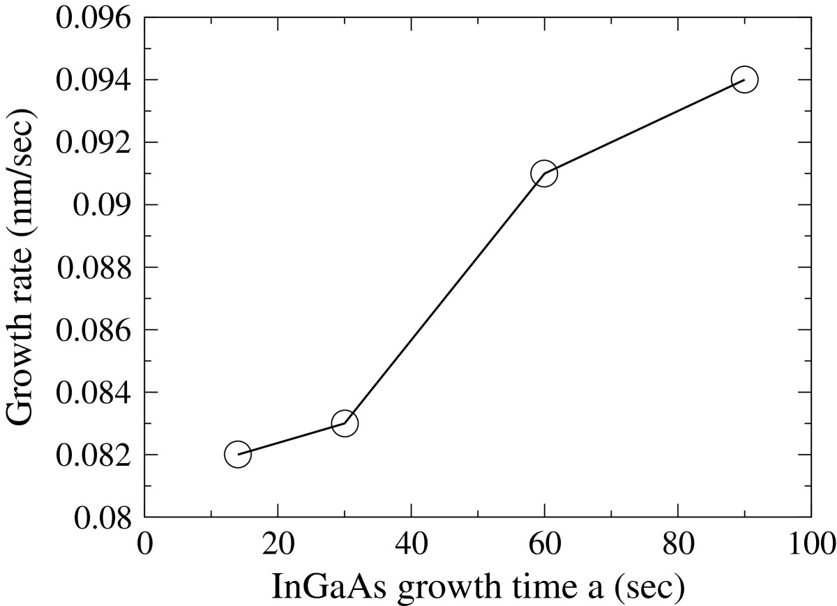 http://static-content.springer.com/image/art%3A10.1186%2F1556-276X-7-620/MediaObjects/11671_2012_Article_1271_Fig3_HTML.jpg
