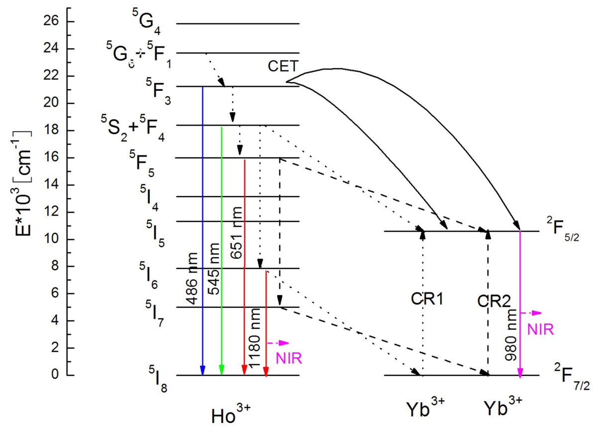 http://static-content.springer.com/image/art%3A10.1186%2F1556-276X-7-636/MediaObjects/11671_2012_Article_1168_Fig4_HTML.jpg