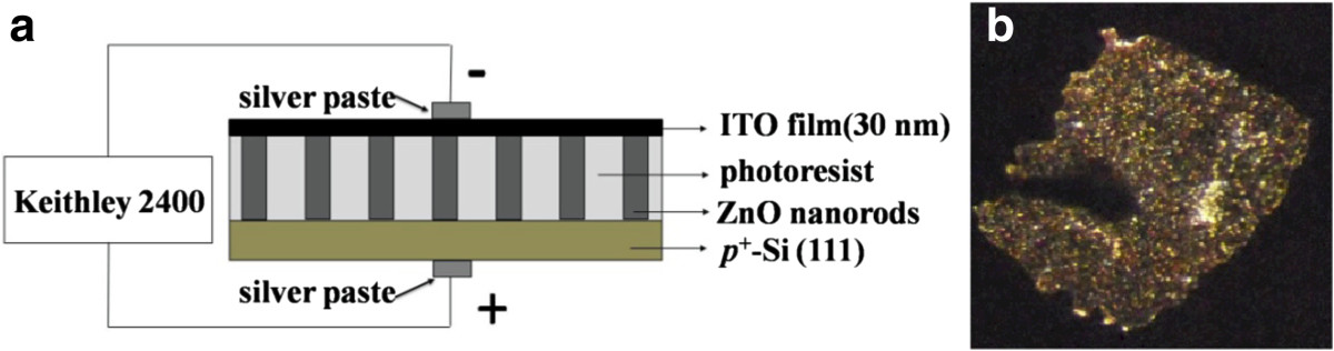 http://static-content.springer.com/image/art%3A10.1186%2F1556-276X-7-664/MediaObjects/11671_2012_Article_1210_Fig4_HTML.jpg