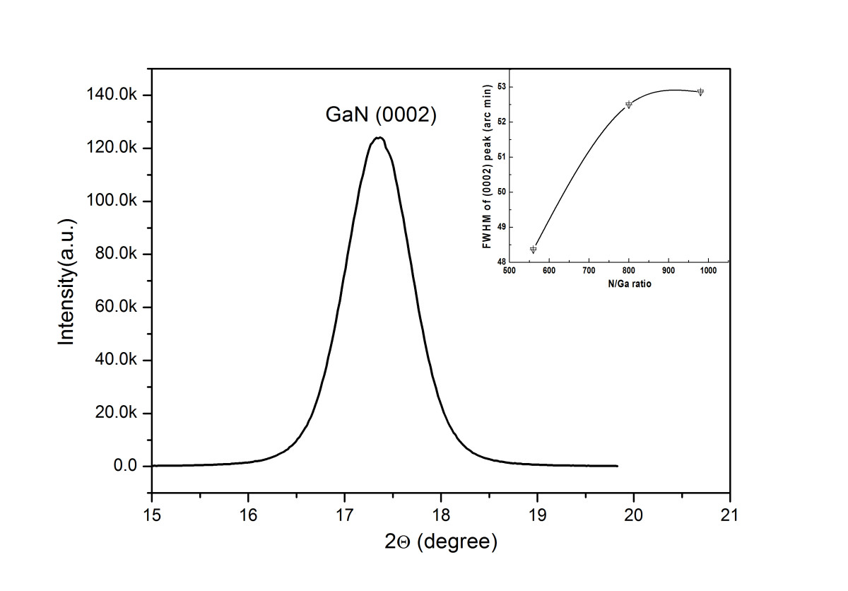 http://static-content.springer.com/image/art%3A10.1186%2F1556-276X-7-686/MediaObjects/11671_2012_Article_1256_Fig4_HTML.jpg