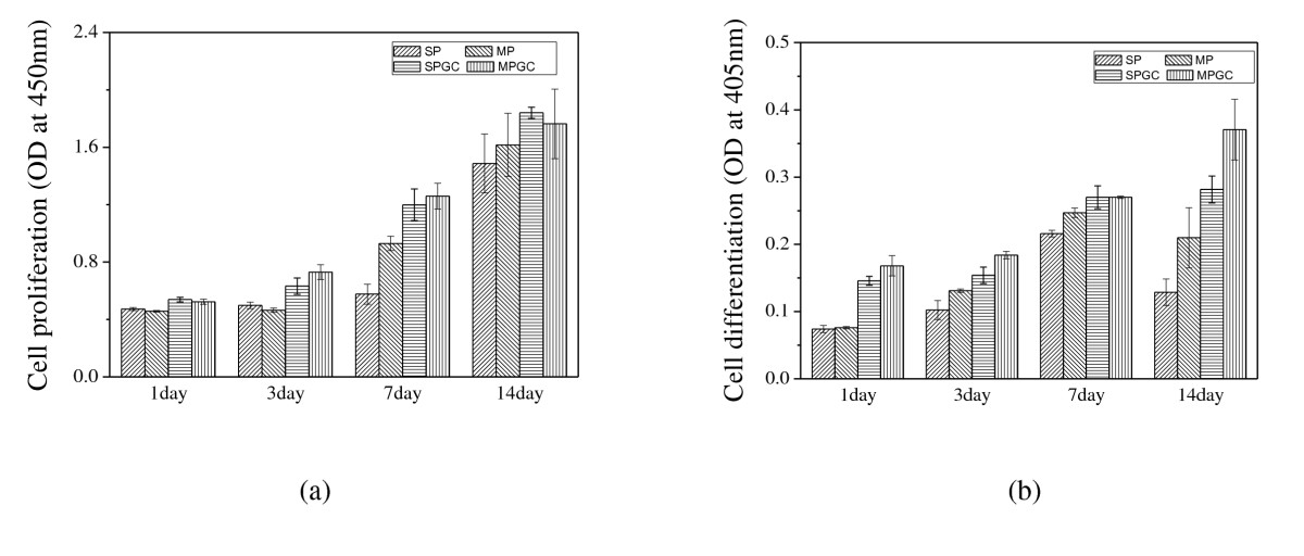 http://static-content.springer.com/image/art%3A10.1186%2F1556-276X-7-78/MediaObjects/11671_2011_Article_655_Fig5_HTML.jpg