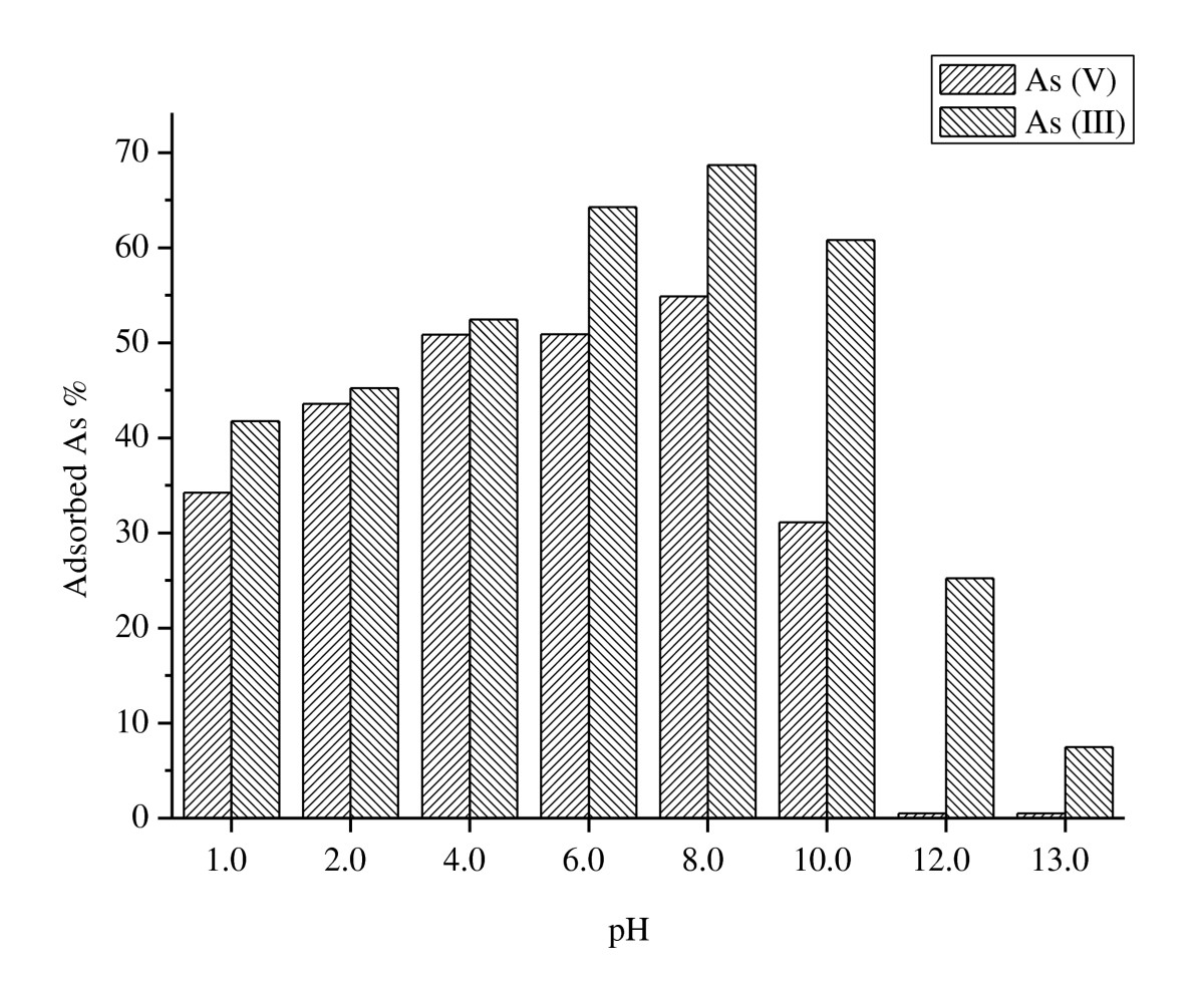 http://static-content.springer.com/image/art%3A10.1186%2F1556-276X-7-84/MediaObjects/11671_2011_Article_669_Fig3_HTML.jpg