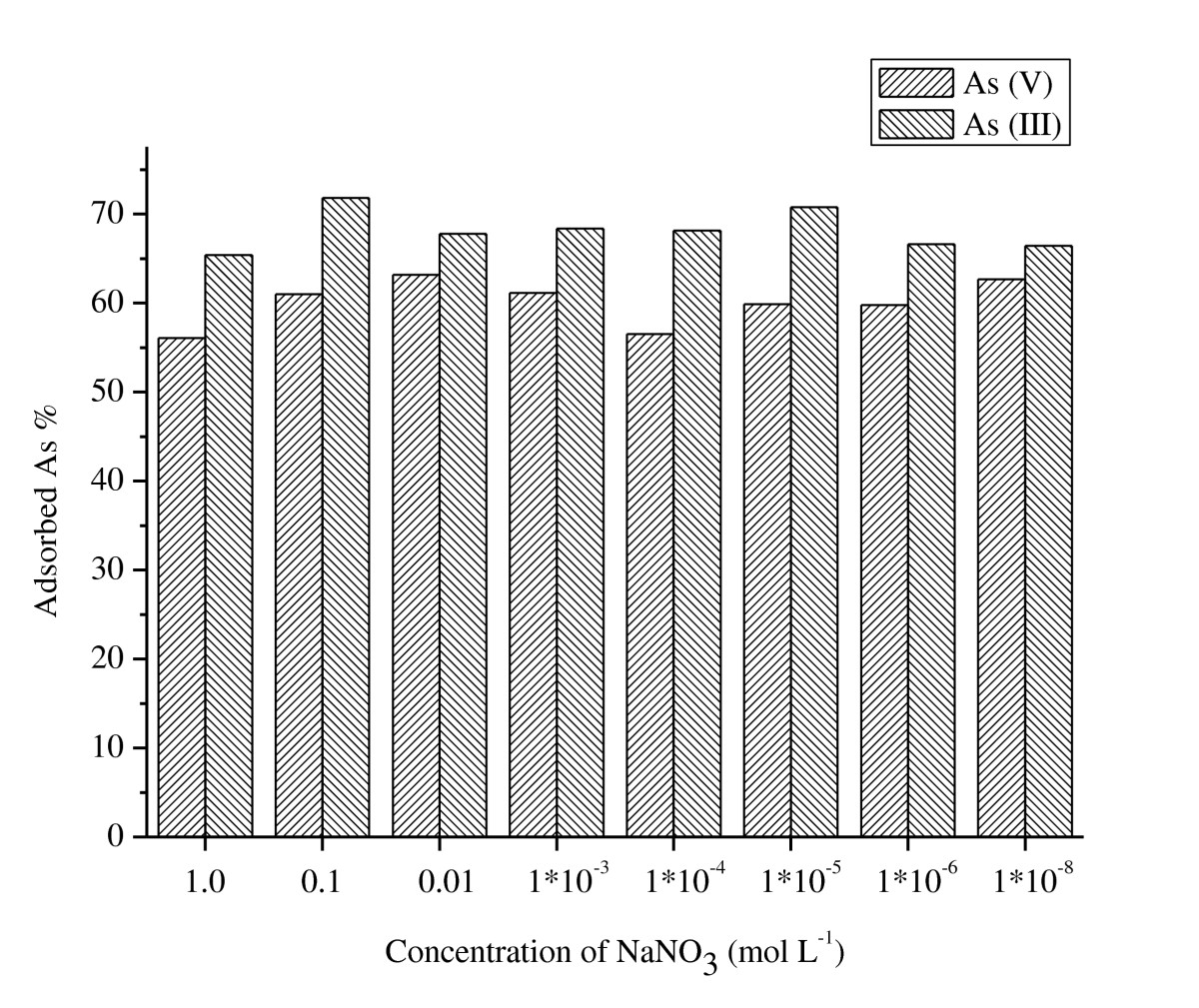 http://static-content.springer.com/image/art%3A10.1186%2F1556-276X-7-84/MediaObjects/11671_2011_Article_669_Fig4_HTML.jpg