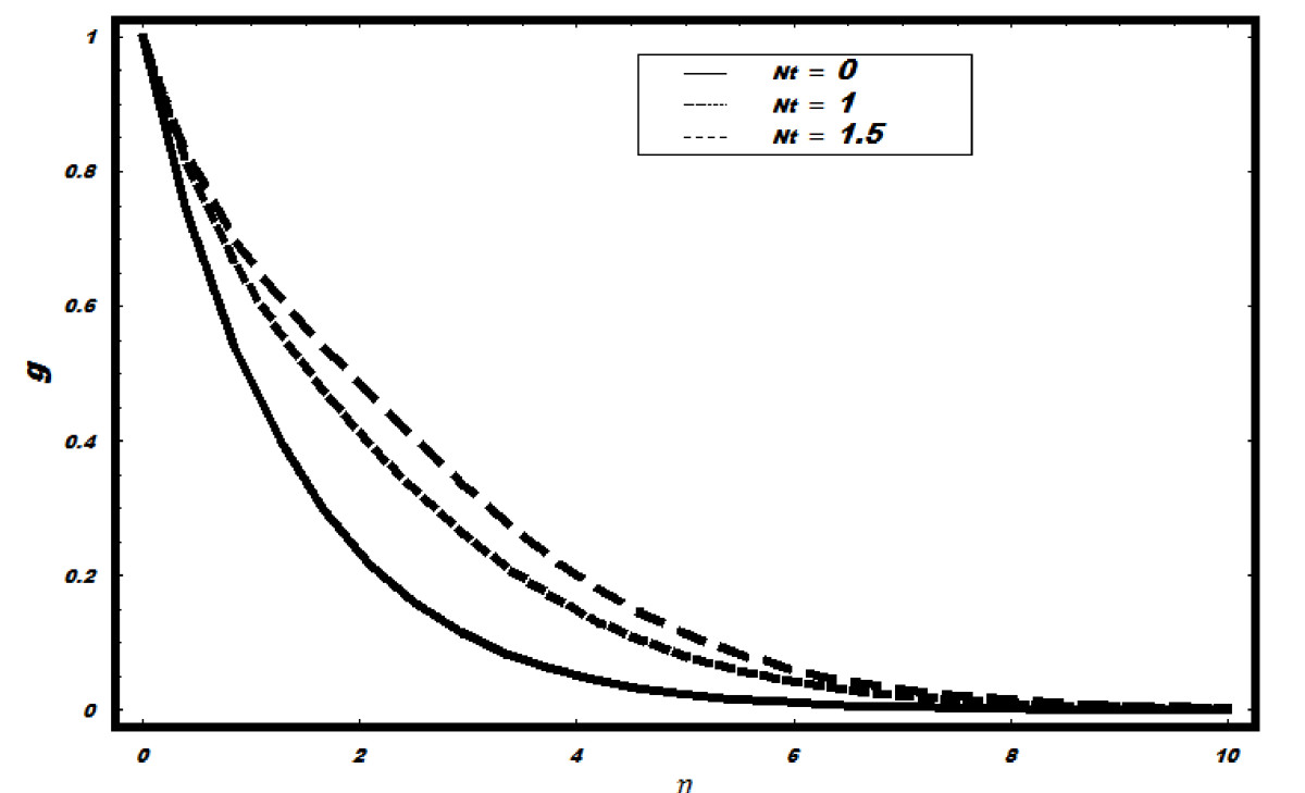 http://static-content.springer.com/image/art%3A10.1186%2F1556-276X-7-94/MediaObjects/11671_2011_Article_682_Fig10_HTML.jpg