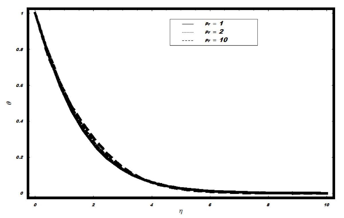 http://static-content.springer.com/image/art%3A10.1186%2F1556-276X-7-94/MediaObjects/11671_2011_Article_682_Fig3_HTML.jpg