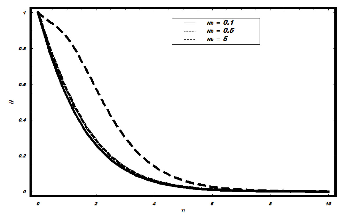http://static-content.springer.com/image/art%3A10.1186%2F1556-276X-7-94/MediaObjects/11671_2011_Article_682_Fig4_HTML.jpg