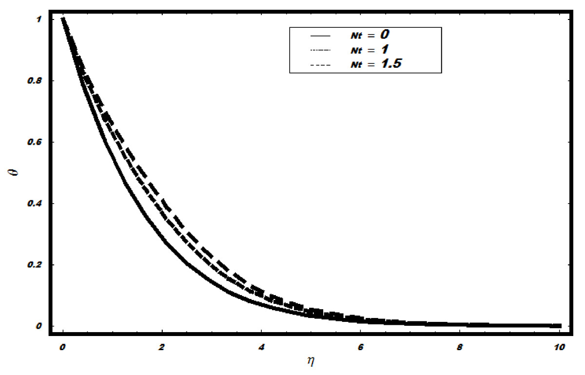 http://static-content.springer.com/image/art%3A10.1186%2F1556-276X-7-94/MediaObjects/11671_2011_Article_682_Fig6_HTML.jpg