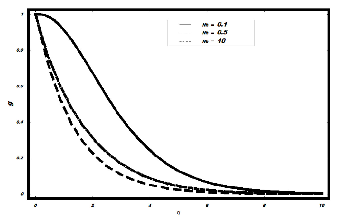 http://static-content.springer.com/image/art%3A10.1186%2F1556-276X-7-94/MediaObjects/11671_2011_Article_682_Fig7_HTML.jpg