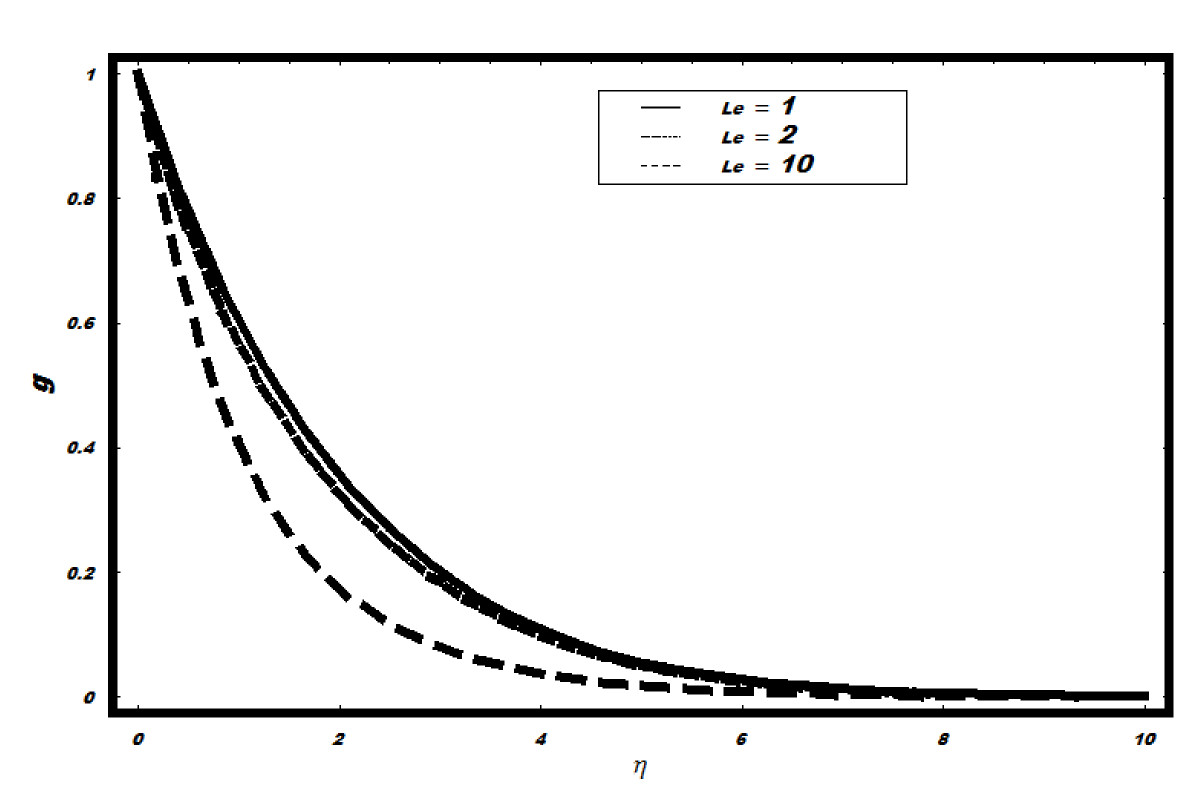 http://static-content.springer.com/image/art%3A10.1186%2F1556-276X-7-94/MediaObjects/11671_2011_Article_682_Fig9_HTML.jpg