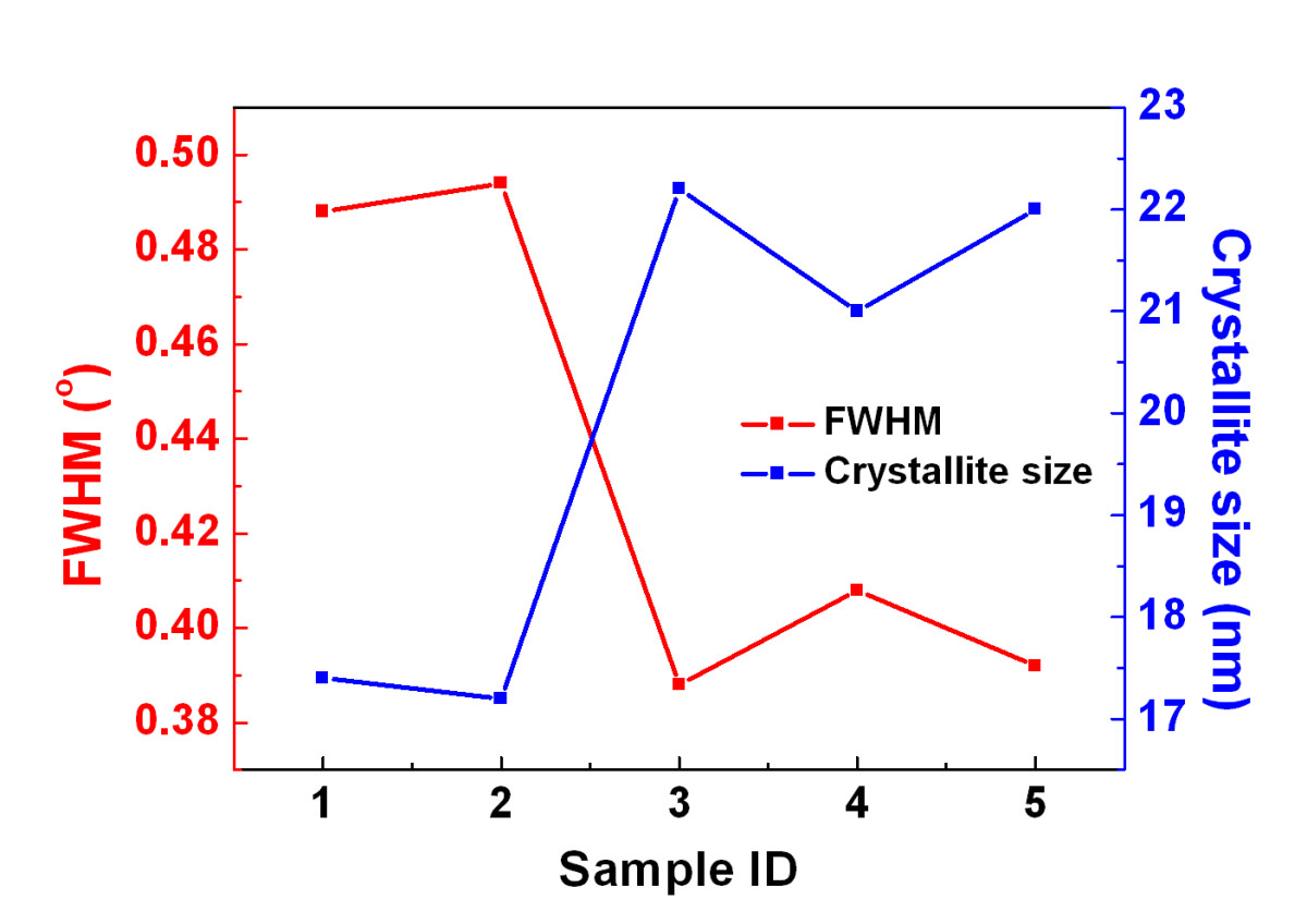 http://static-content.springer.com/image/art%3A10.1186%2F1556-276X-8-107/MediaObjects/11671_2012_Article_1334_Fig5_HTML.jpg