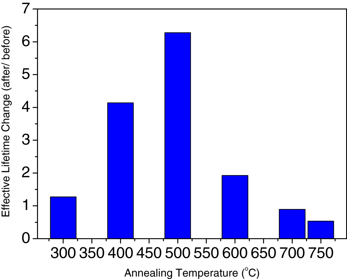 http://static-content.springer.com/image/art%3A10.1186%2F1556-276X-8-114/MediaObjects/11671_2012_Article_1462_Fig2_HTML.jpg