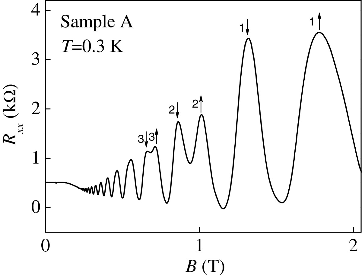 http://static-content.springer.com/image/art%3A10.1186%2F1556-276X-8-138/MediaObjects/11671_2013_Article_1389_Fig1_HTML.jpg