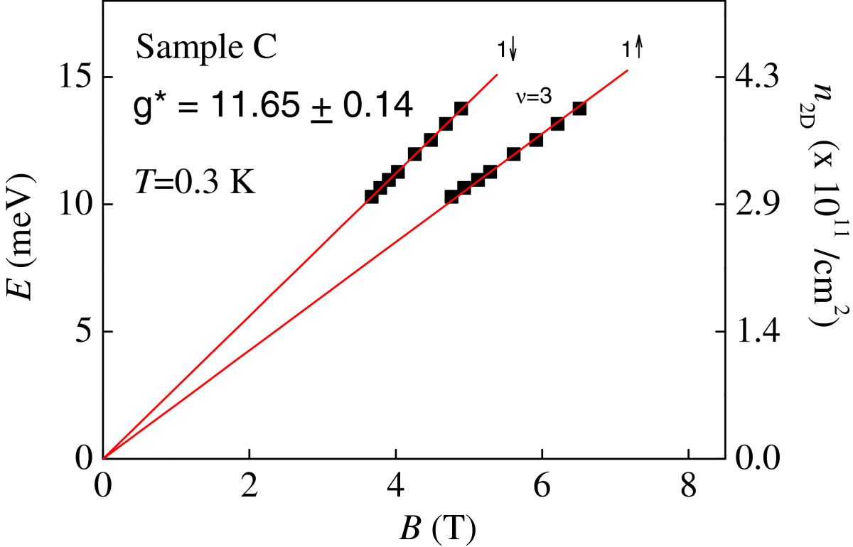 http://static-content.springer.com/image/art%3A10.1186%2F1556-276X-8-138/MediaObjects/11671_2013_Article_1389_Fig5_HTML.jpg