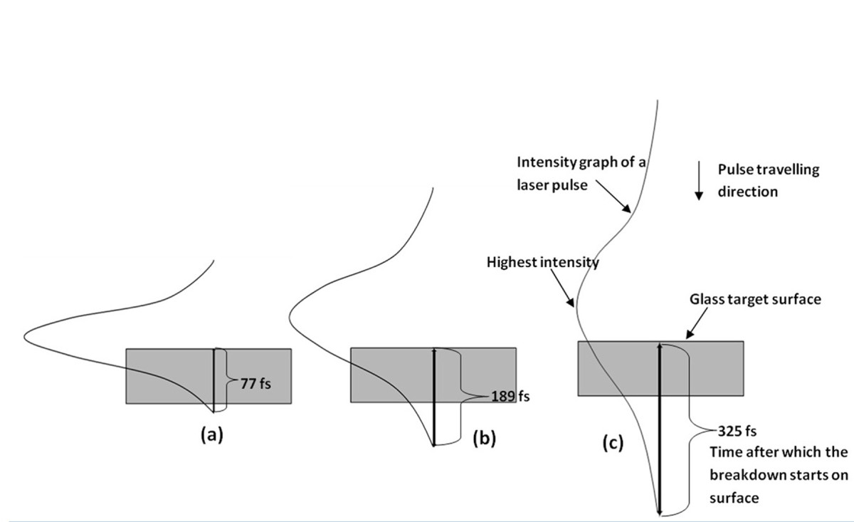 http://static-content.springer.com/image/art%3A10.1186%2F1556-276X-8-185/MediaObjects/11671_2013_Article_1424_Fig2_HTML.jpg