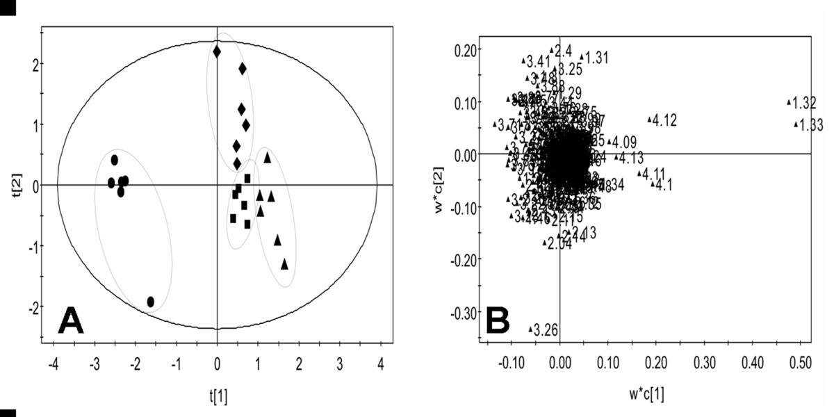 http://static-content.springer.com/image/art%3A10.1186%2F1556-276X-8-236/MediaObjects/11671_2012_Article_1477_Fig5_HTML.jpg