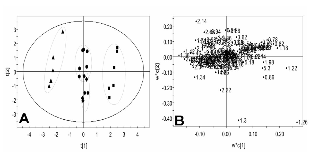 http://static-content.springer.com/image/art%3A10.1186%2F1556-276X-8-236/MediaObjects/11671_2012_Article_1477_Fig6_HTML.jpg