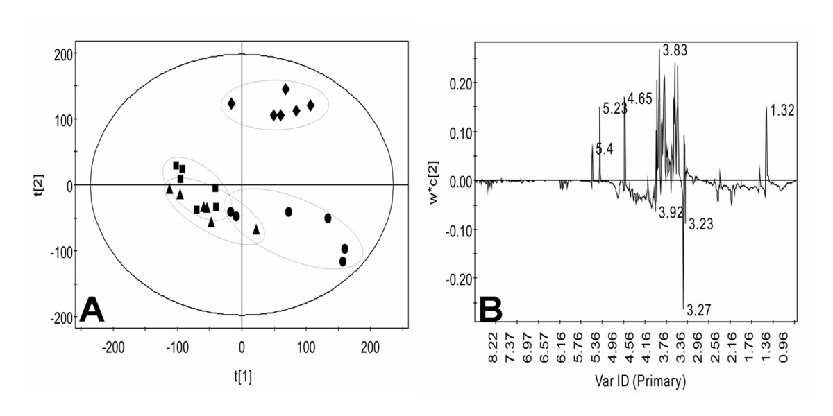 http://static-content.springer.com/image/art%3A10.1186%2F1556-276X-8-236/MediaObjects/11671_2012_Article_1477_Fig8_HTML.jpg