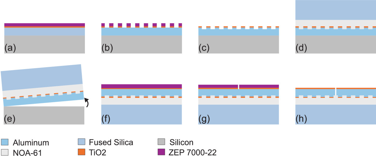 http://static-content.springer.com/image/art%3A10.1186%2F1556-276X-8-326/MediaObjects/11671_2013_Article_1565_Fig3_HTML.jpg