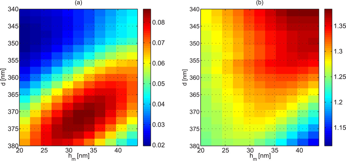 http://static-content.springer.com/image/art%3A10.1186%2F1556-276X-8-326/MediaObjects/11671_2013_Article_1565_Fig5_HTML.jpg