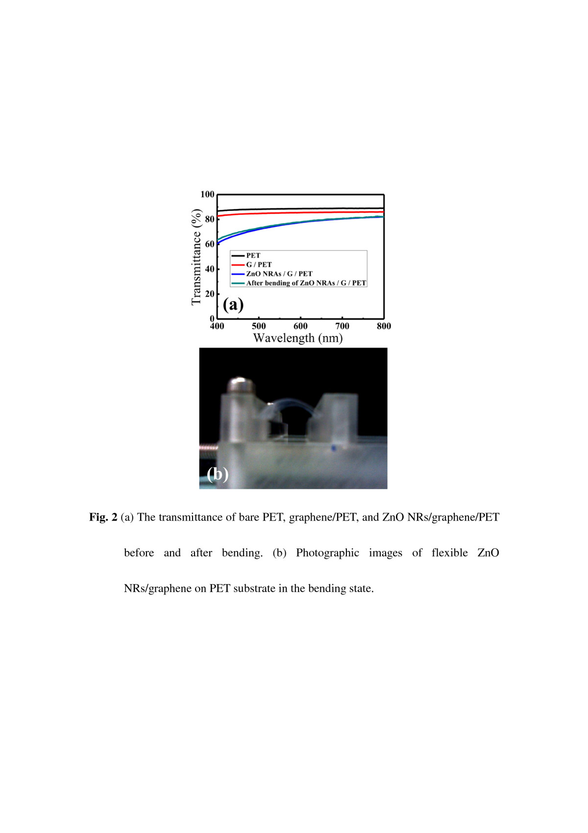 http://static-content.springer.com/image/art%3A10.1186%2F1556-276X-8-350/MediaObjects/11671_2013_Article_1598_Fig2_HTML.jpg