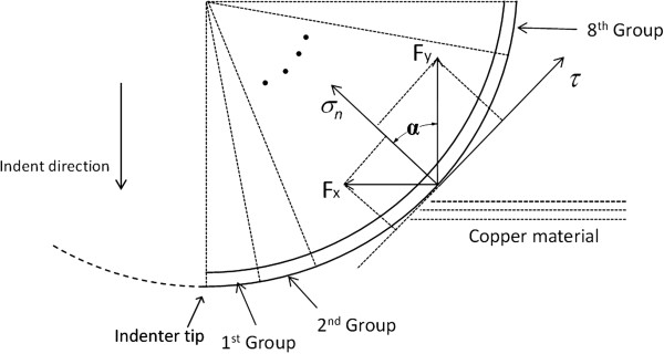 http://static-content.springer.com/image/art%3A10.1186%2F1556-276X-8-389/MediaObjects/11671_2013_Article_1650_Fig8_HTML.jpg