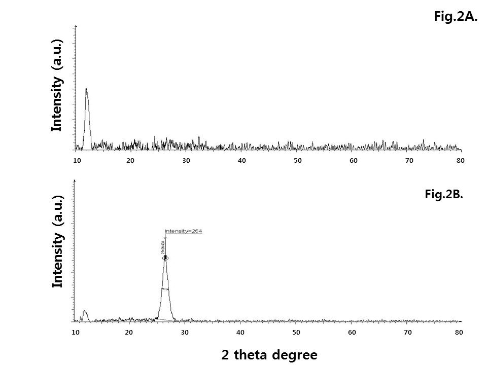 http://static-content.springer.com/image/art%3A10.1186%2F1556-276X-8-393/MediaObjects/11671_2013_Article_1655_Fig2_HTML.jpg